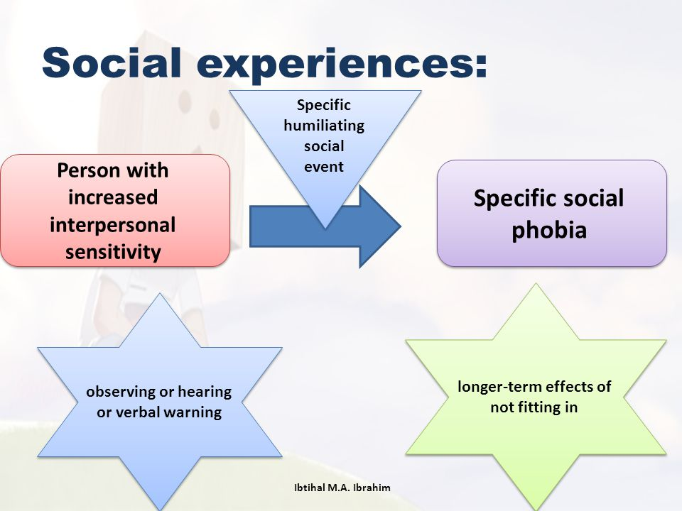 Social experiences: Person with increased interpersonal sensitivity Specific social phobia Specific humiliating social event observing or hearing or v