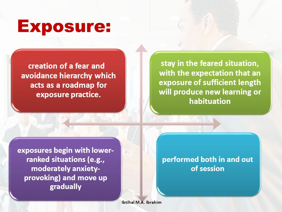 Exposure: creation of a fear and avoidance hierarchy which acts as a roadmap for exposure practice. stay in the feared situation, with the expectation