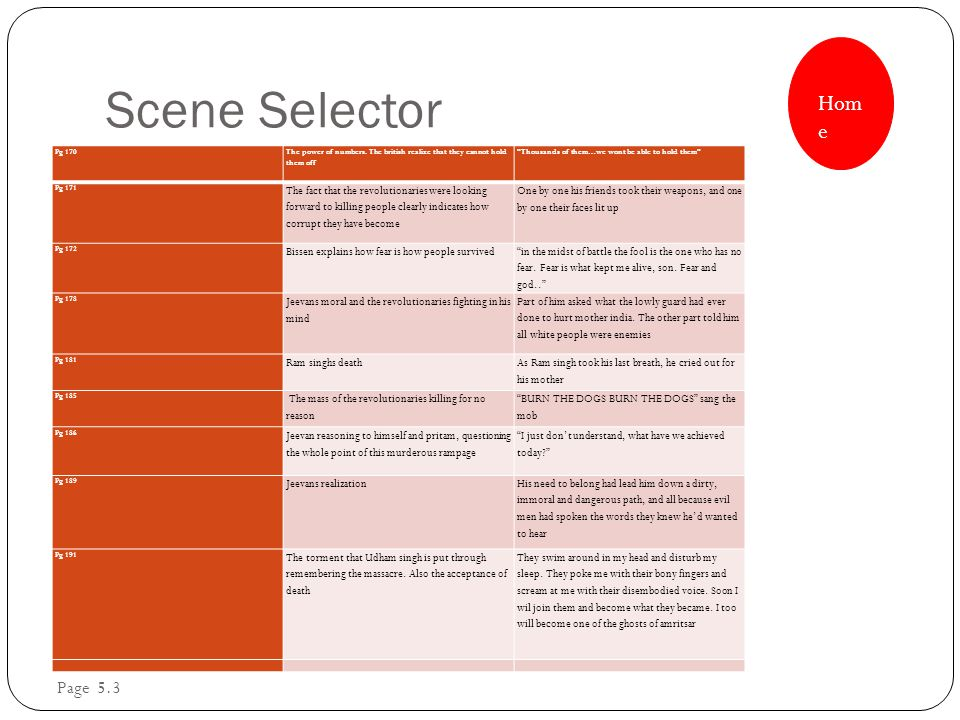 Scene Selector Page 5.3 Pg 170 The power of numbers.