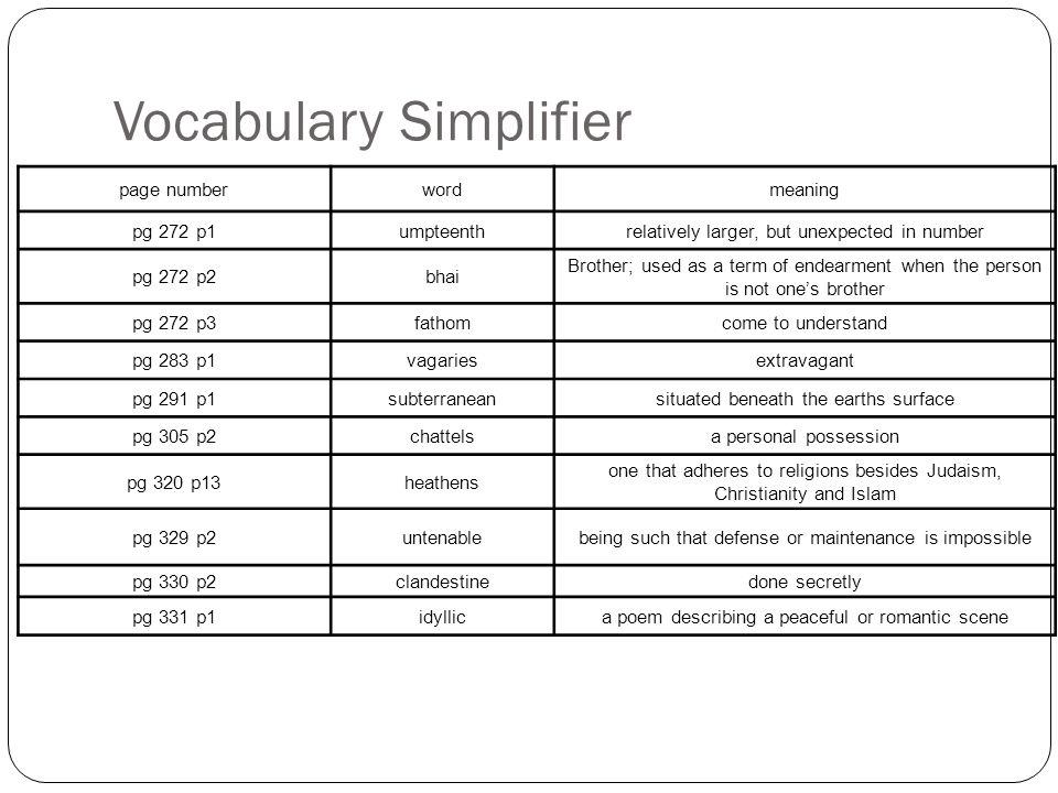 Vocabulary Simplifier page numberwordmeaning pg 272 p1umpteenthrelatively larger, but unexpected in number pg 272 p2bhai Brother; used as a term of en