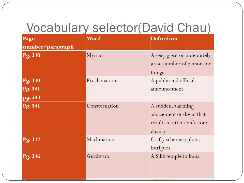 Vocabulary selector(David Chau) Page number/paragraph WordDefinition Pg. 340Myriad A very great or indefinitely great number of persons or things Pg.
