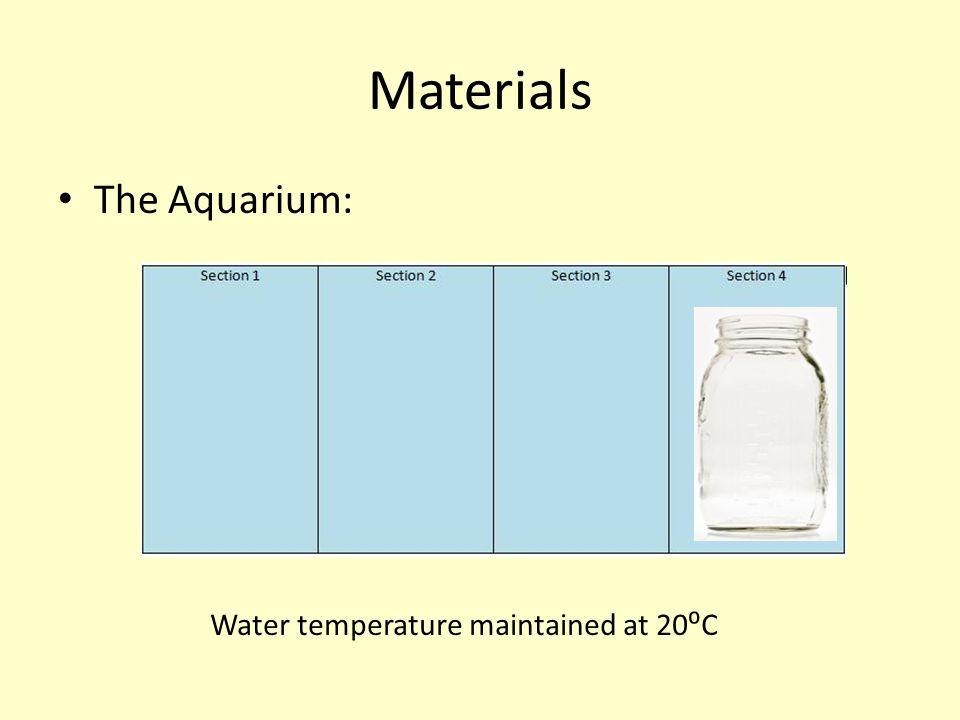 Materials The Aquarium: Water temperature maintained at 20⁰C
