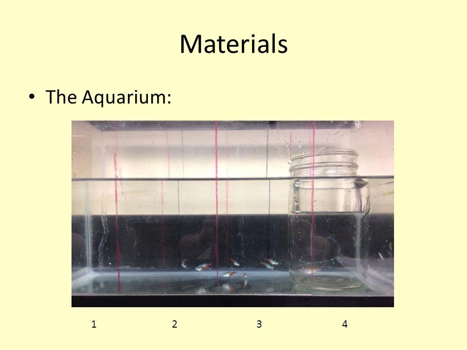 Materials The Aquarium: 1234