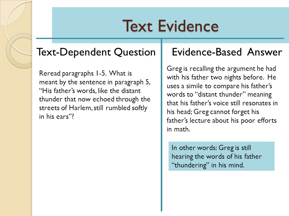 """Text Evidence Text-Dependent Question Evidence-Based Answer Reread paragraphs 1-5. What is meant by the sentence in paragraph 5, """"His father's words,"""