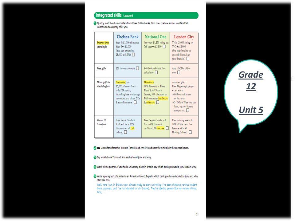 Grade 12 Unit 5
