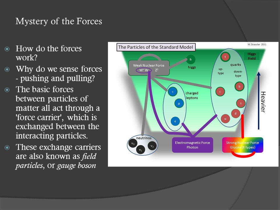 Mystery of the Forces  How do the forces work.  Why do we sense forces - pushing and pulling.