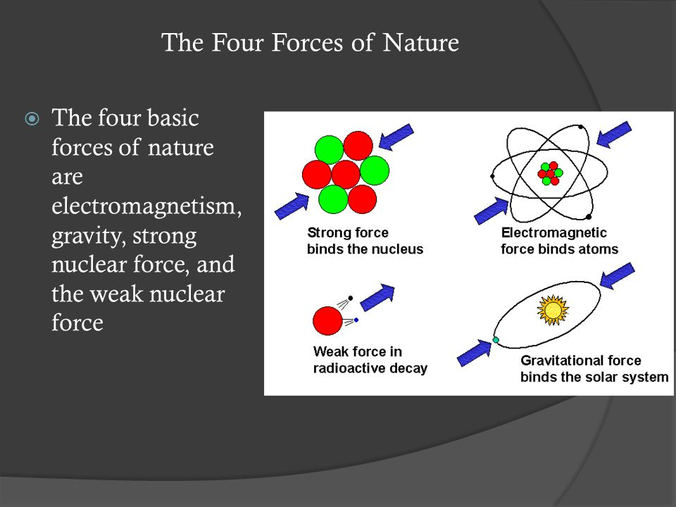 The Strong Force  This force is responsible for holding the nucleus together.