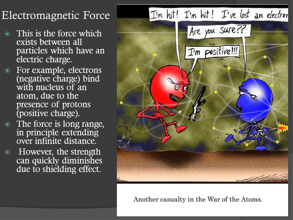 Electromagnetic Force  This is the force which exists between all particles which have an electric charge.