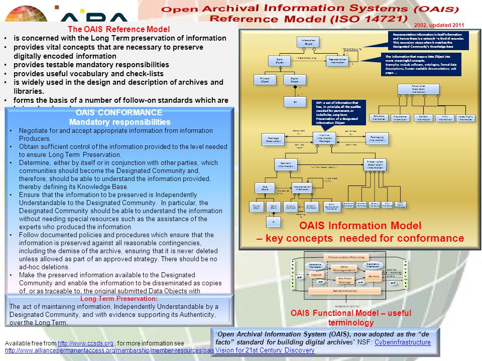 The OAIS Reference Model is concerned with the Long Term preservation of information provides vital concepts that are necessary to preserve digitally encoded information provides testable mandatory responsibilities provides useful vocabulary and check-lists is widely used in the design and description of archives and libraries.