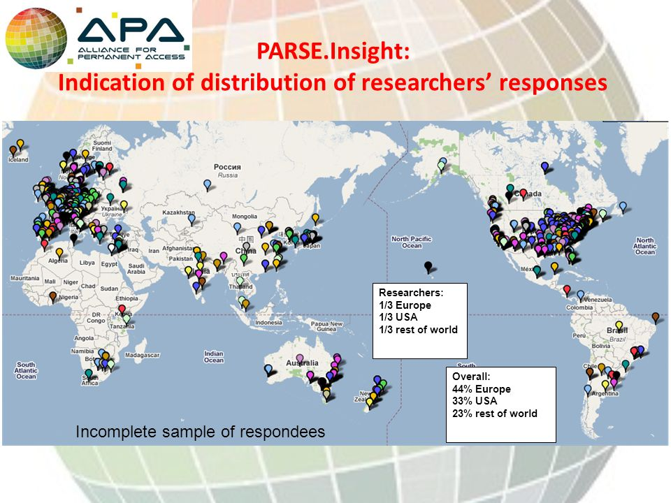 PARSE.Insight: Indication of distribution of researchers' responses Researchers: 1/3 Europe 1/3 USA 1/3 rest of world Incomplete sample of respondees Overall: 44% Europe 33% USA 23% rest of world