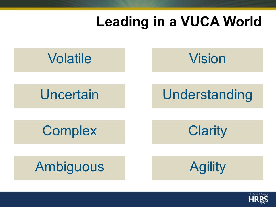 Volatile Uncertain Complex Ambiguous Vision Understanding Clarity Agility Leading in a VUCA World