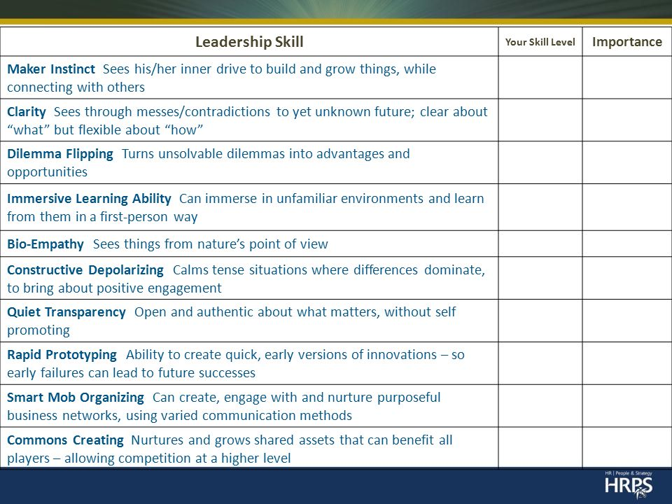 Leadership Skill Your Skill Level Importance Maker Instinct Sees his/her inner drive to build and grow things, while connecting with others Clarity Sees through messes/contradictions to yet unknown future; clear about what but flexible about how Dilemma Flipping Turns unsolvable dilemmas into advantages and opportunities Immersive Learning Ability Can immerse in unfamiliar environments and learn from them in a first-person way Bio-Empathy Sees things from nature's point of view Constructive Depolarizing Calms tense situations where differences dominate, to bring about positive engagement Quiet Transparency Open and authentic about what matters, without self promoting Rapid Prototyping Ability to create quick, early versions of innovations – so early failures can lead to future successes Smart Mob Organizing Can create, engage with and nurture purposeful business networks, using varied communication methods Commons Creating Nurtures and grows shared assets that can benefit all players – allowing competition at a higher level 26