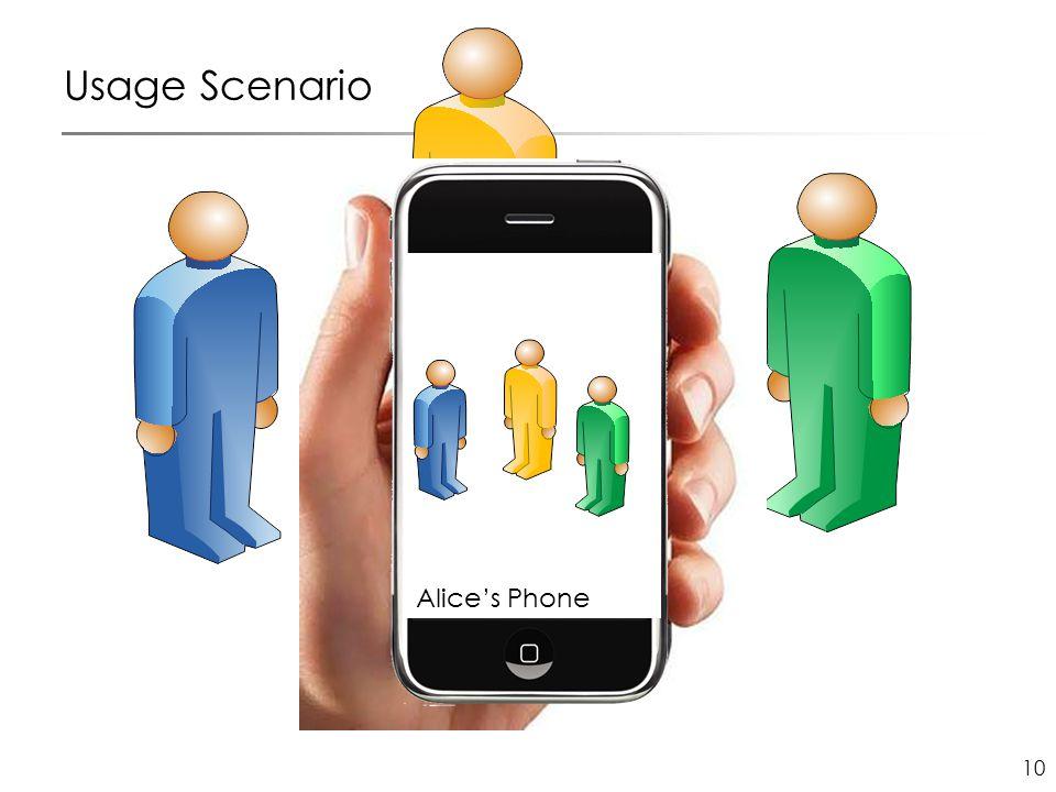 10 Usage Scenario Alice's Phone