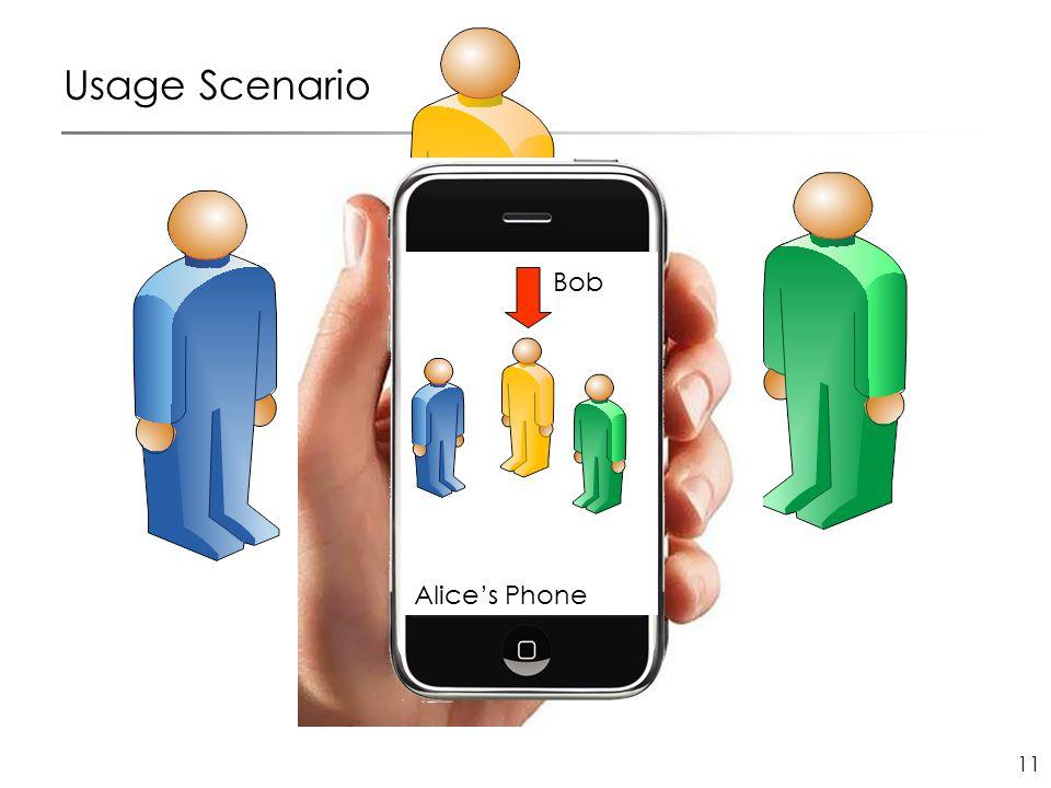 11 Usage Scenario Alice's Phone Bob
