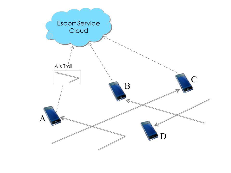 C A B D Escort Service Cloud A's Trail