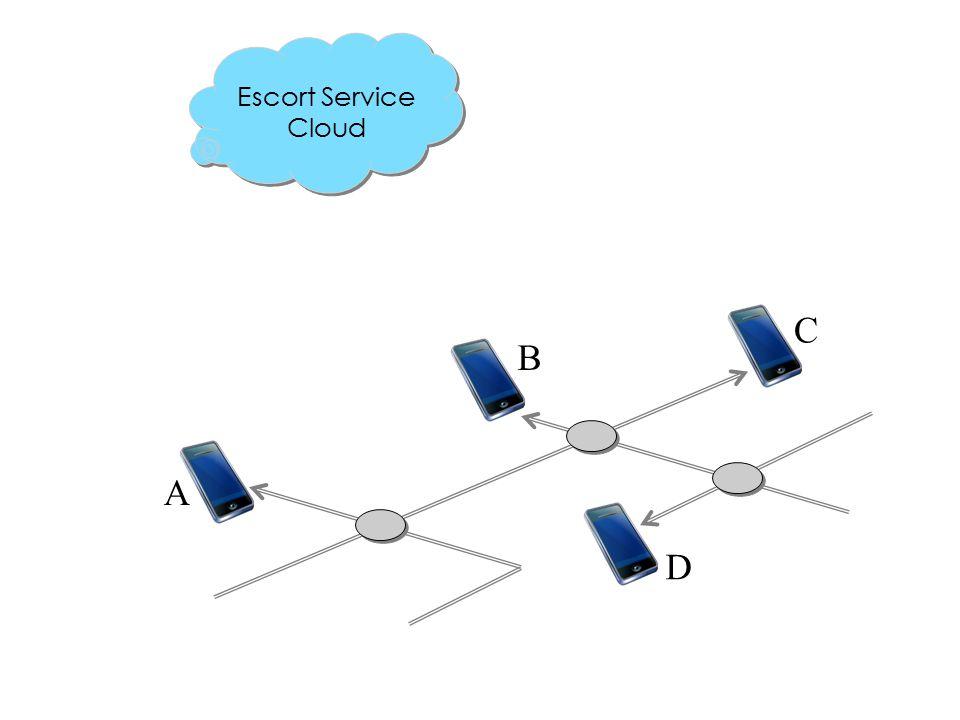C A B D Escort Service Cloud