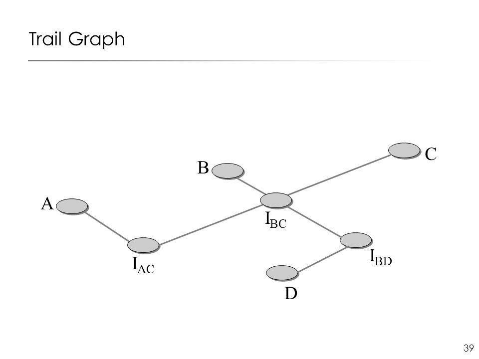 39 Trail Graph I AC I BC C B D I BD A