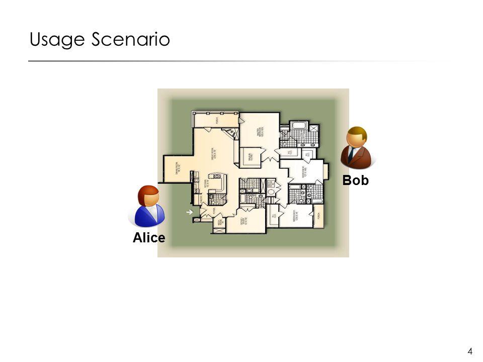 4 Usage Scenario Bob Alice