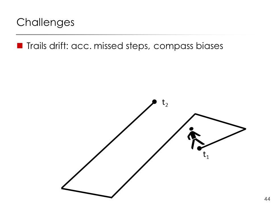 44 Challenges Trails drift: acc. missed steps, compass biases t1t1 t2t2