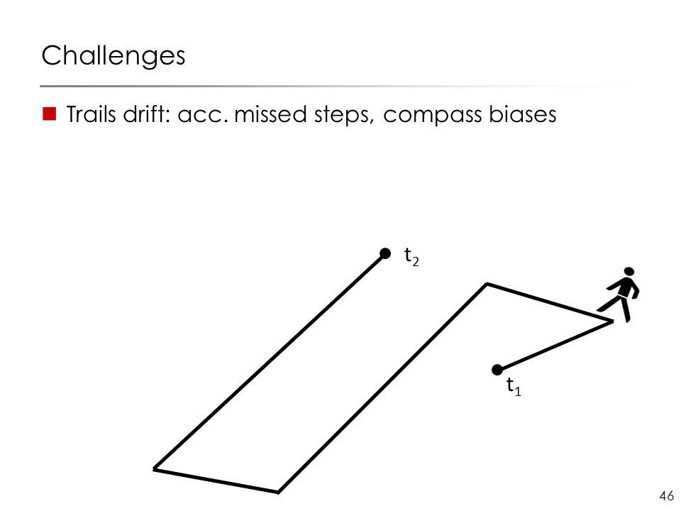 46 Challenges Trails drift: acc. missed steps, compass biases t1t1 t2t2