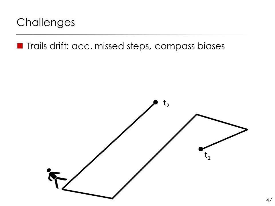 47 Challenges Trails drift: acc. missed steps, compass biases t1t1 t2t2