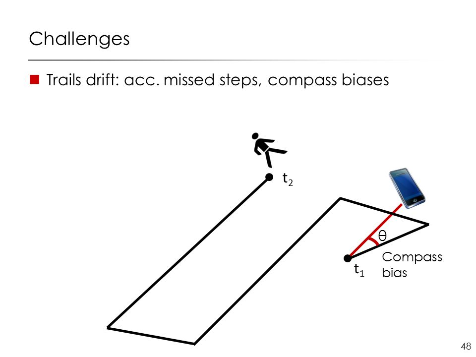 48 Challenges Trails drift: acc. missed steps, compass biases t1t1 Compass bias t2t2 θ