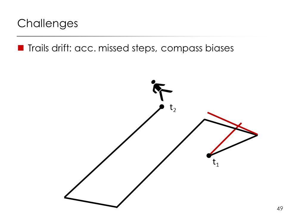 49 Challenges Trails drift: acc. missed steps, compass biases t1t1 t2t2