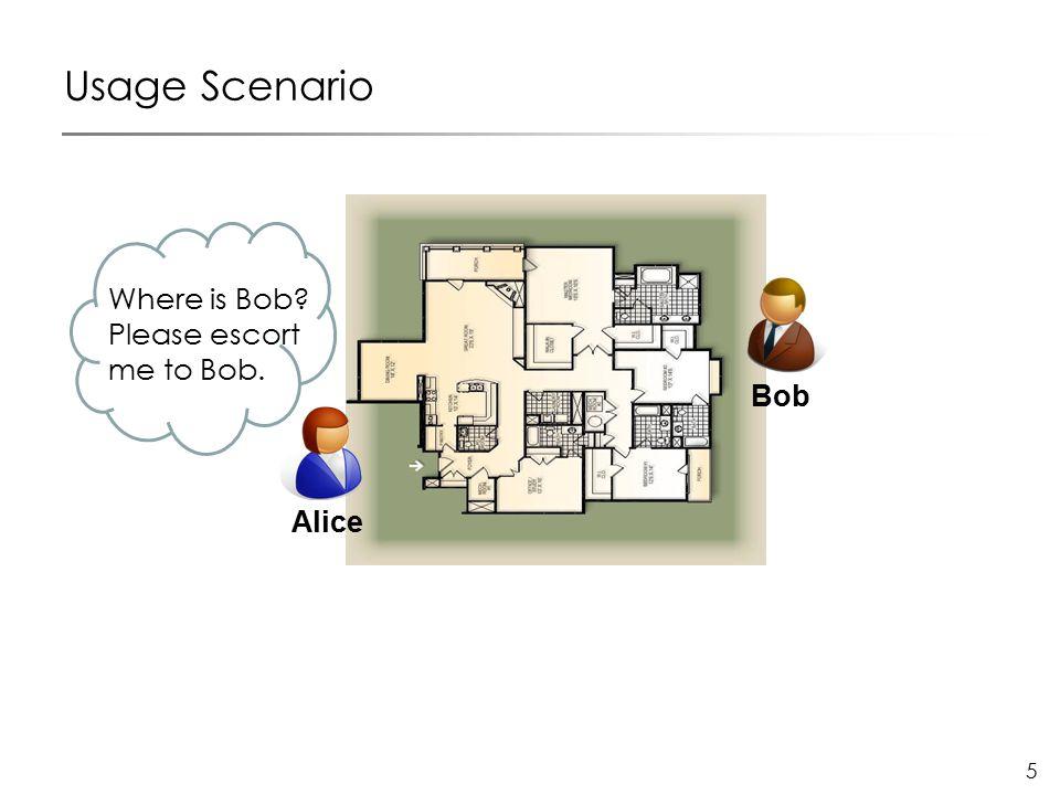 5 Usage Scenario Where is Bob Please escort me to Bob. Bob Alice