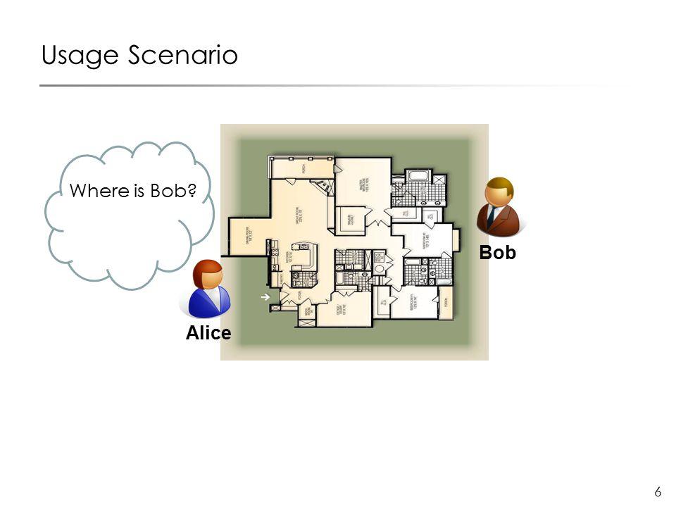 6 Usage Scenario Where is Bob Bob Alice