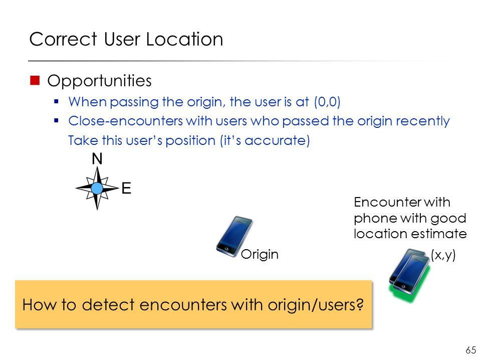 65 Correct User Location Opportunities  When passing the origin, the user is at (0,0)  Close-encounters with users who passed the origin recently Take this user's position (it's accurate) N E Origin Encounter with phone with good location estimate (x,y) How to detect encounters with origin/users
