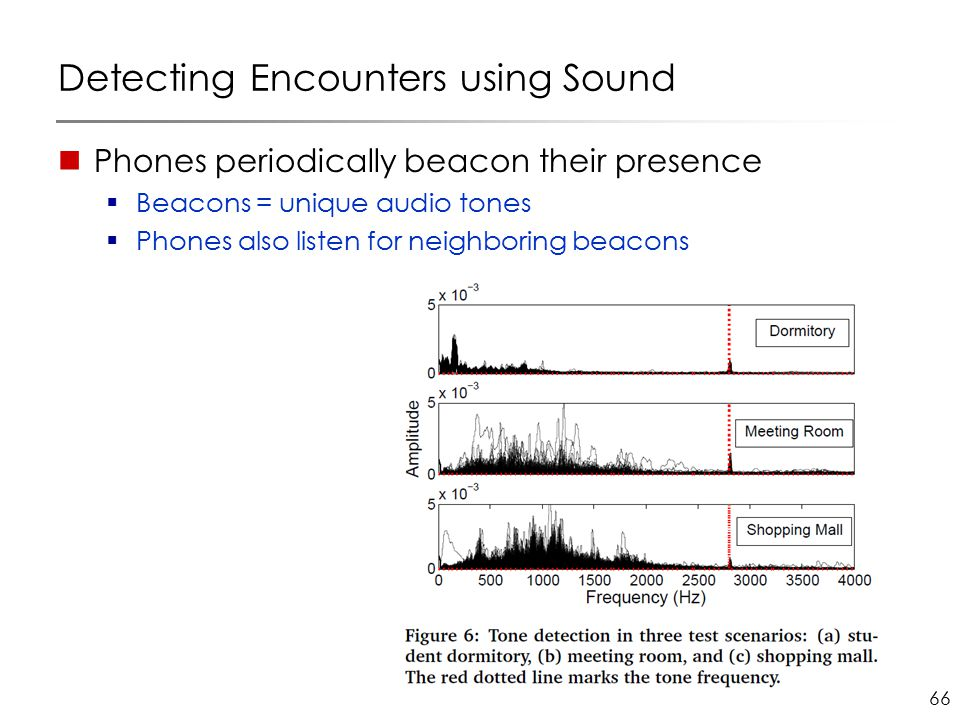 66 Detecting Encounters using Sound Phones periodically beacon their presence  Beacons = unique audio tones  Phones also listen for neighboring beacons