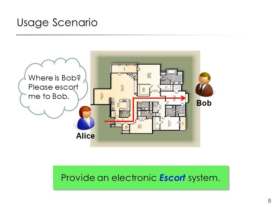 8 Usage Scenario Where is Bob. Please escort me to Bob.
