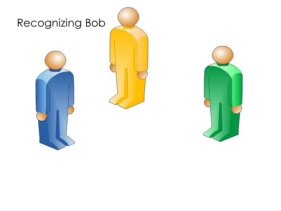 Recognizing Bob