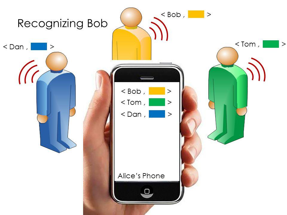 Recognizing Bob Alice's Phone