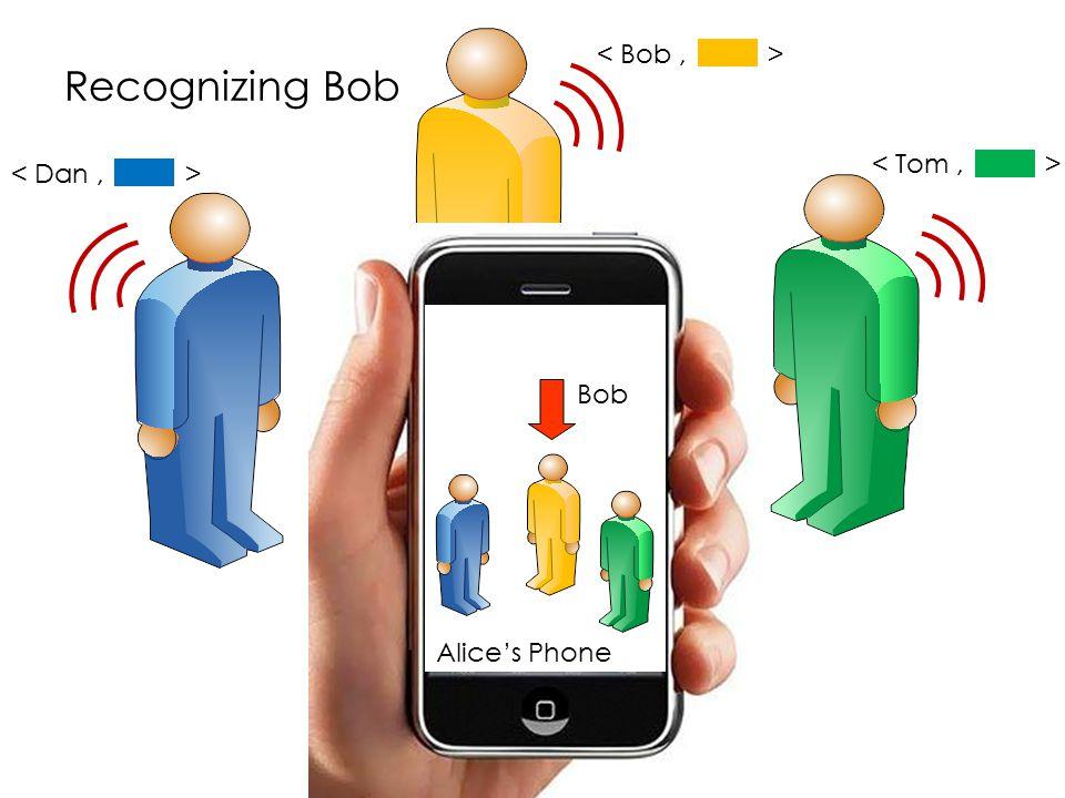Recognizing Bob Alice's Phone Bob