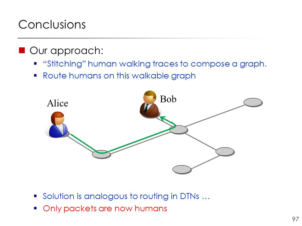 97 Conclusions Our approach:  Stitching human walking traces to compose a graph.