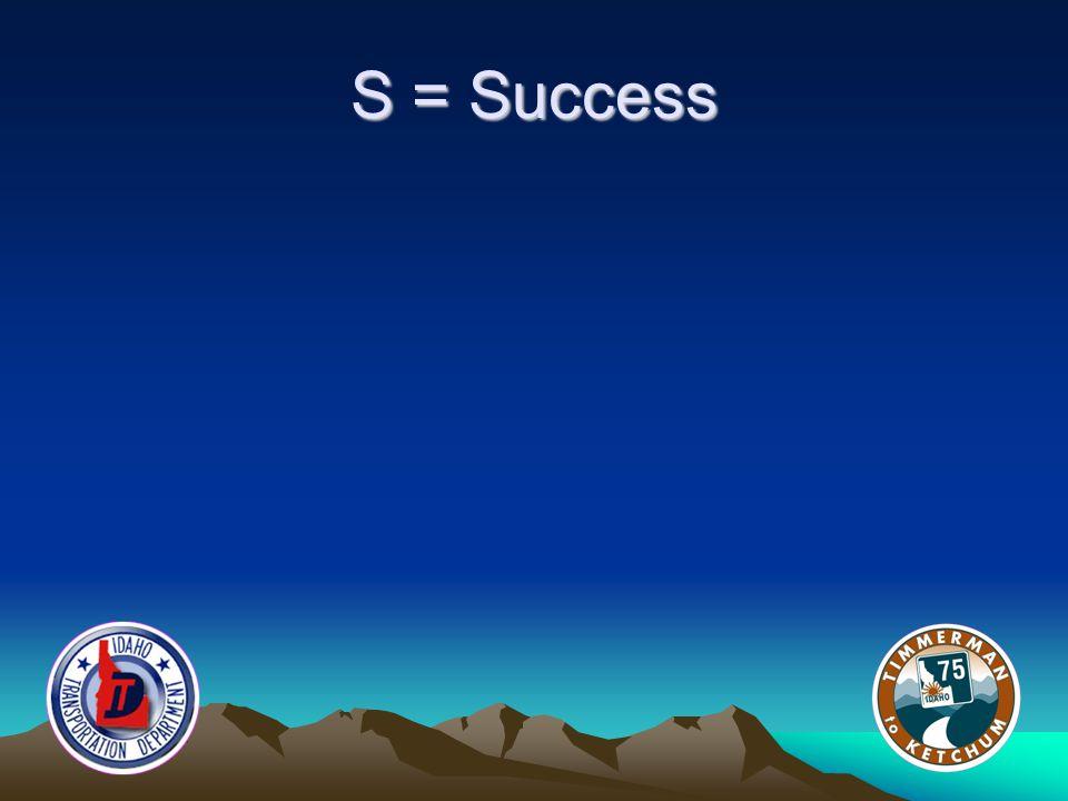 S = Success