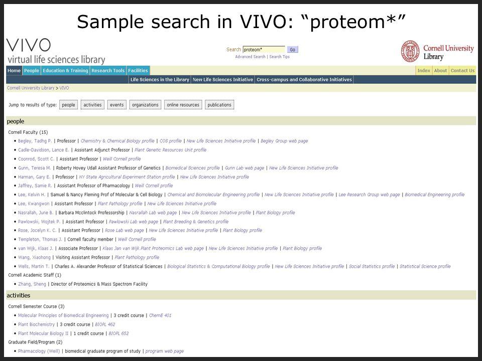 Sample search in VIVO: proteom*