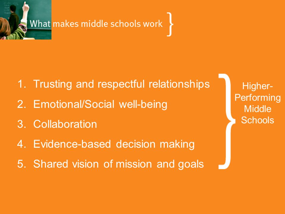 Higher- Performing Middle Schools 1.Trusting and respectful relationships 2.Emotional/Social well-being 3.Collaboration 4.Evidence-based decision making 5.Shared vision of mission and goals