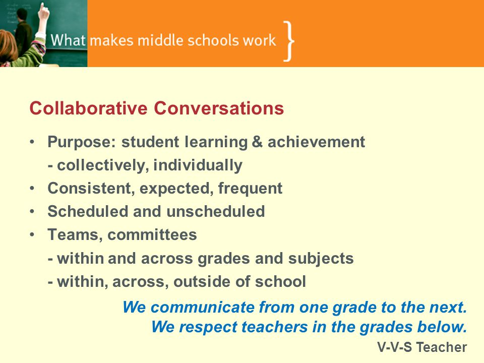Collaborative Conversations Purpose: student learning & achievement - collectively, individually Consistent, expected, frequent Scheduled and unscheduled Teams, committees - within and across grades and subjects - within, across, outside of school We communicate from one grade to the next.
