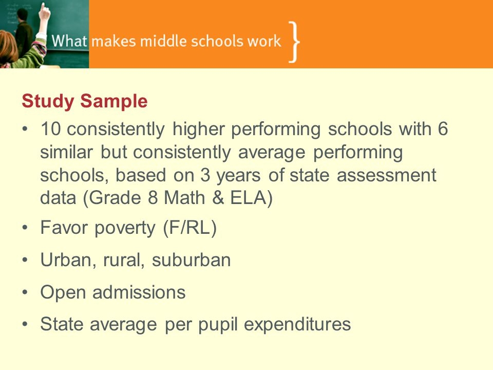 Study Sample 10 consistently higher performing schools with 6 similar but consistently average performing schools, based on 3 years of state assessment data (Grade 8 Math & ELA) Favor poverty (F/RL) Urban, rural, suburban Open admissions State average per pupil expenditures