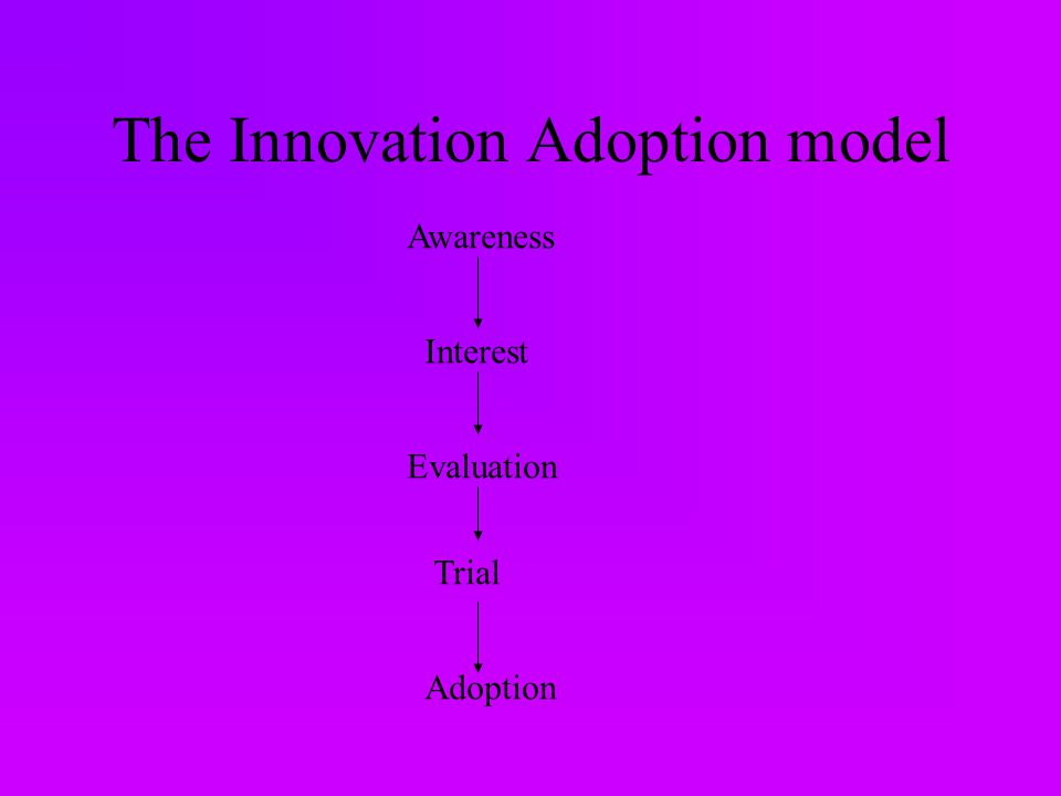 The Innovation Adoption model Awareness Interest Evaluation Trial Adoption
