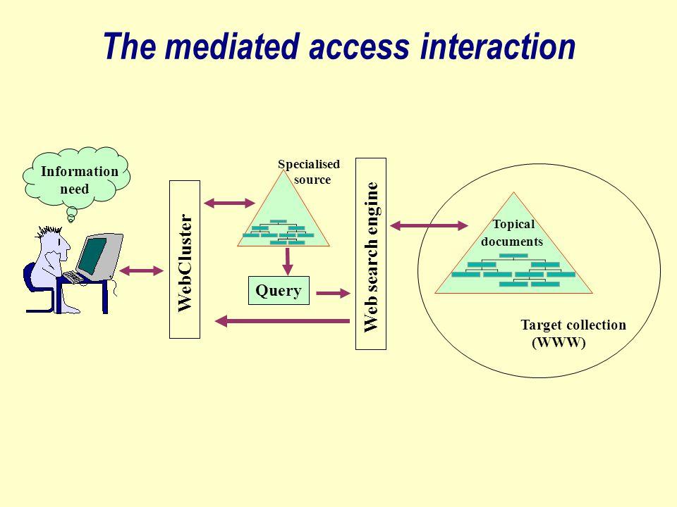 Interaction model vs.