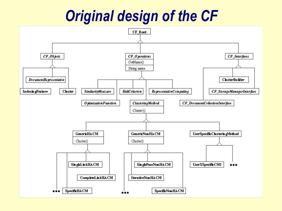Original design of the CF