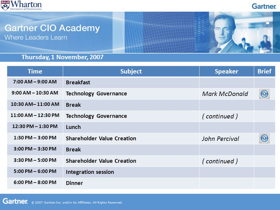 Thursday, 1 November, 2007 TimeSubjectSpeakerBrief 7:00 AM – 9:00 AM Breakfast 9:00 AM – 10:30 AM Technology Governance Mark McDonald 10:30 AM– 11:00 AM Break 11:00 AM – 12:30 PM Technology Governance ( continued ) 12:30 PM – 1:30 PM Lunch 1:30 PM – 3:00 PM Shareholder Value Creation John Percival 3:00 PM – 3:30 PM Break 3:30 PM – 5:00 PM Shareholder Value Creation ( continued ) 5:00 PM – 6:00 PM Integration session 6:00 PM – 8:00 PM Dinner