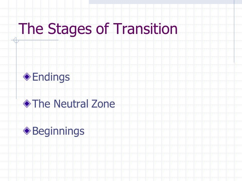 Endings The Neutral Zone Beginnings The Stages of Transition