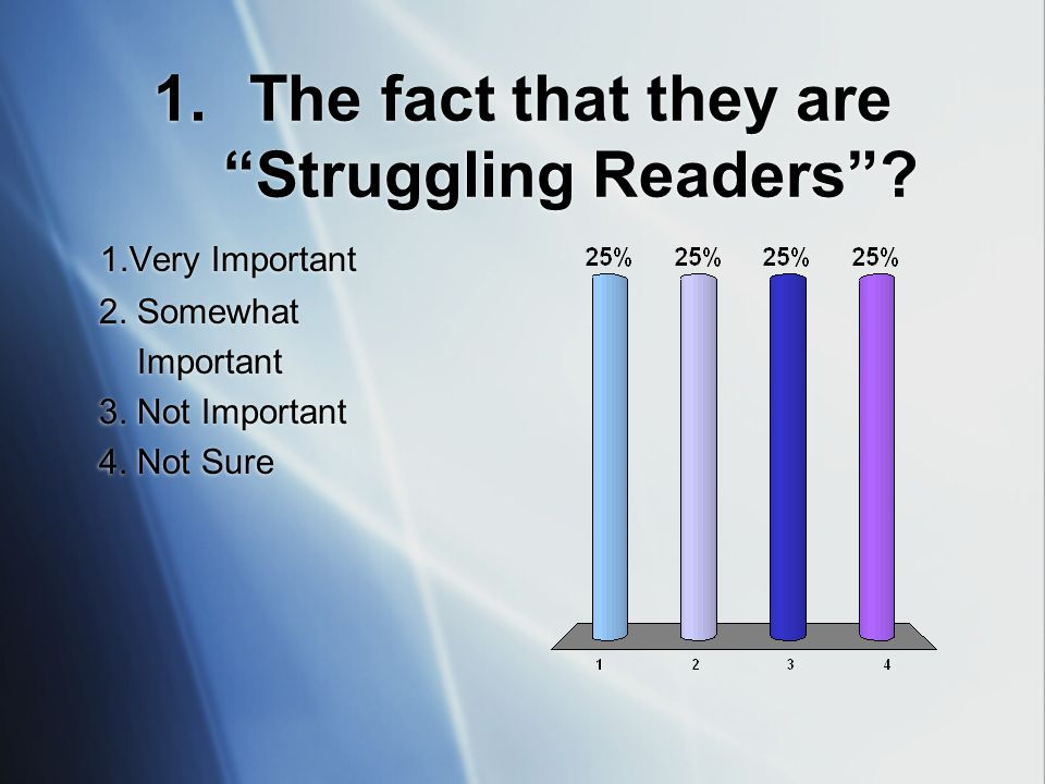 1.The fact that they are Struggling Readers .1.Very Important 2.