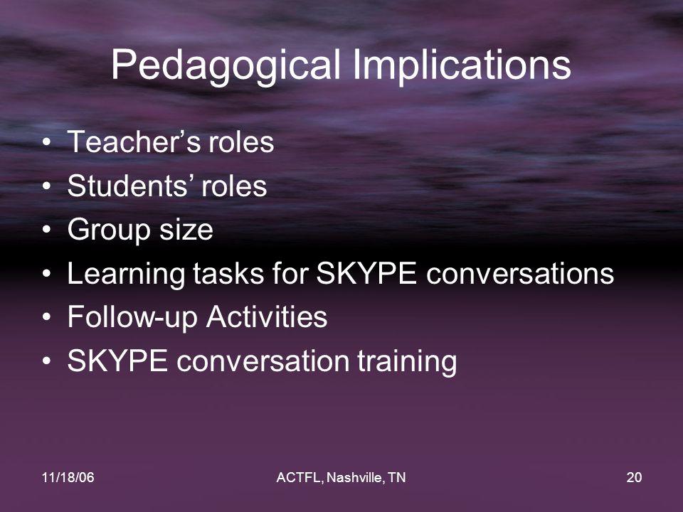11/18/06ACTFL, Nashville, TN20 Pedagogical Implications Teacher's roles Students' roles Group size Learning tasks for SKYPE conversations Follow-up Activities SKYPE conversation training