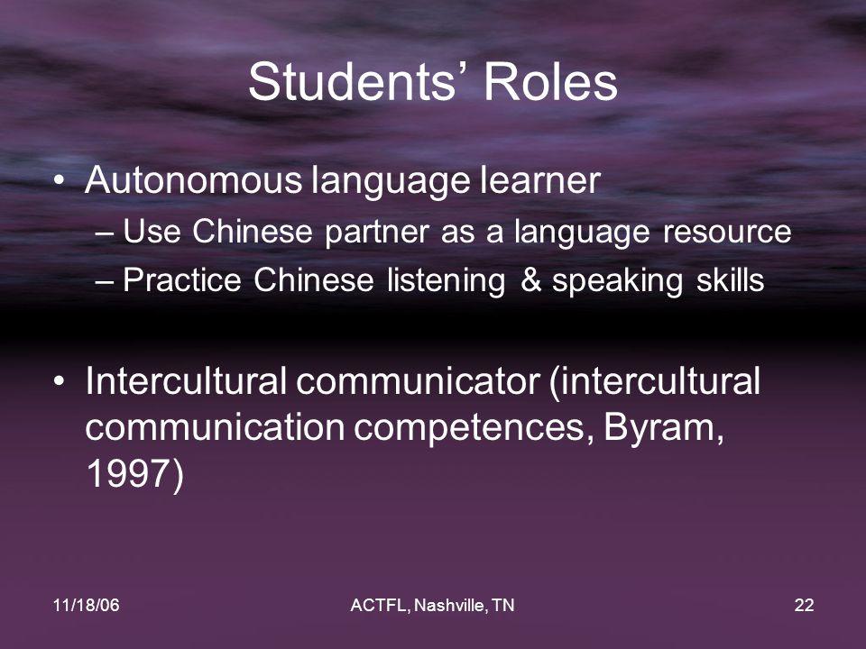 11/18/06ACTFL, Nashville, TN22 Students' Roles Autonomous language learner –Use Chinese partner as a language resource –Practice Chinese listening & speaking skills Intercultural communicator (intercultural communication competences, Byram, 1997)