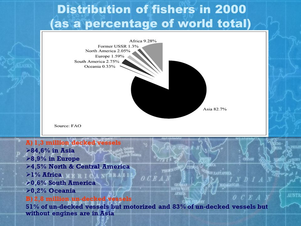 Distribution of fishers in 2000 (as a percentage of world total) A) 1,3 million decked vessels  84,6% in Asia  8,9% in Europe  4,5% North & Central